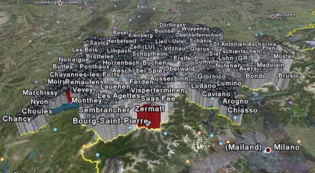 Das Steuergebirge in der Schweiz